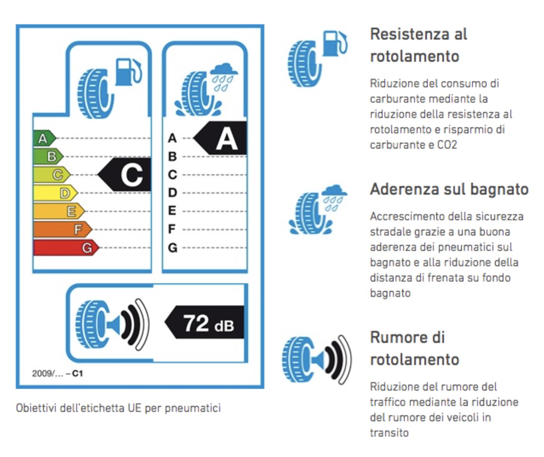 Carrozzeria Destro Auto Service Padova Limena spiegazione etichette pneumatici